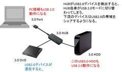 USB3.0 HUB.jpg
