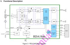 RDA1846_Block.PNG